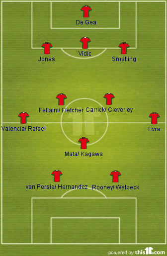 Manchester United - Possible 3-5-2 Formation Line-Up