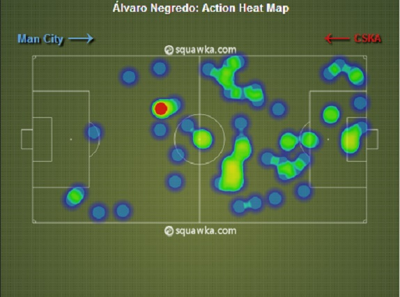 Alvaro Negredo operates in a multitude of areas and roles throughout the course of any particular match when playing for Manchester City.