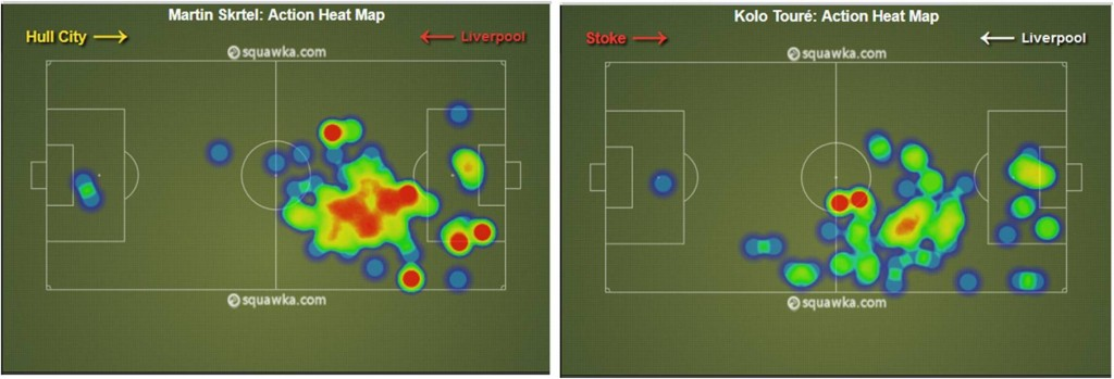 Martin Skrtel and Kolo Toure - Liverpool FC central defenders - heat map sample