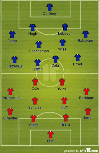 Chelsea v Manchester United: Line-ups on the day