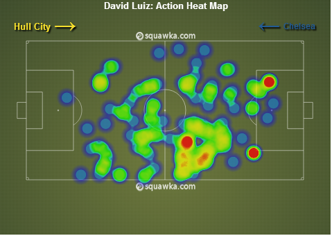 David Luiz Heat Map vs Hull City