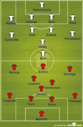 Fulham v Liverpool - Formation & Line-Up (c)this11