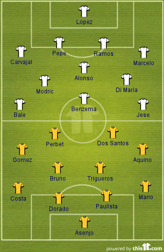 "Real Madrid v Villarreal"" Expected Line-ups"