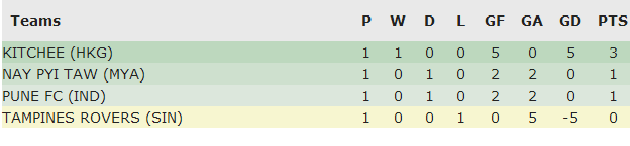 GroupH_AFCCup