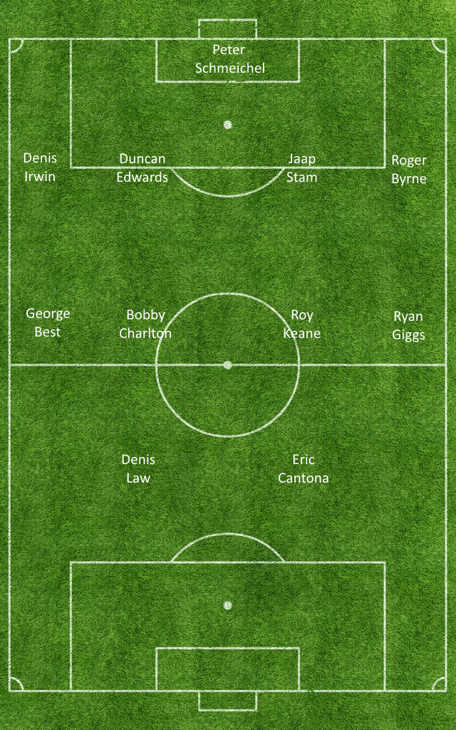 MUFC All Time XI
