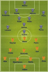 Probable Starting Line-up
