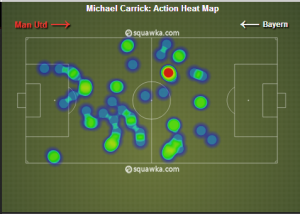 carrick's heat map