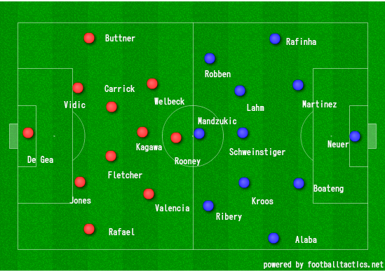 How both teams will line up