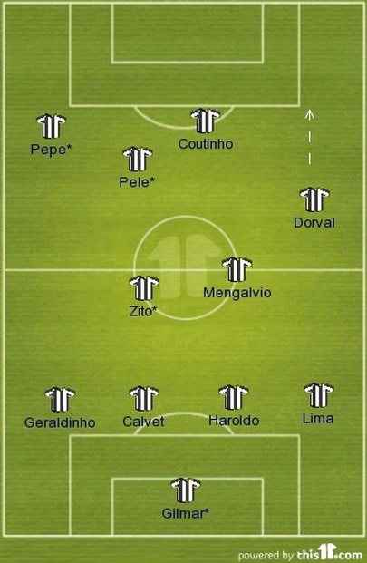 The starting XI in the Iintercontinental cup final against Benfica