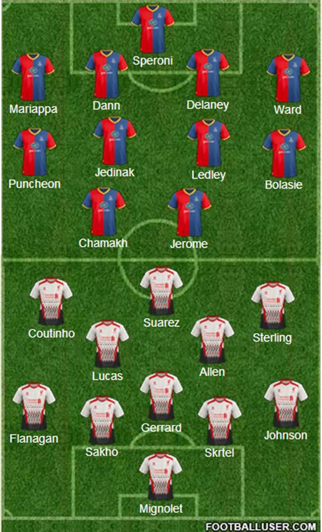 Crystal Palace vs Liverpool FC |