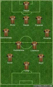 Hull_City_(c)_www(dot)footballuser(dot)com