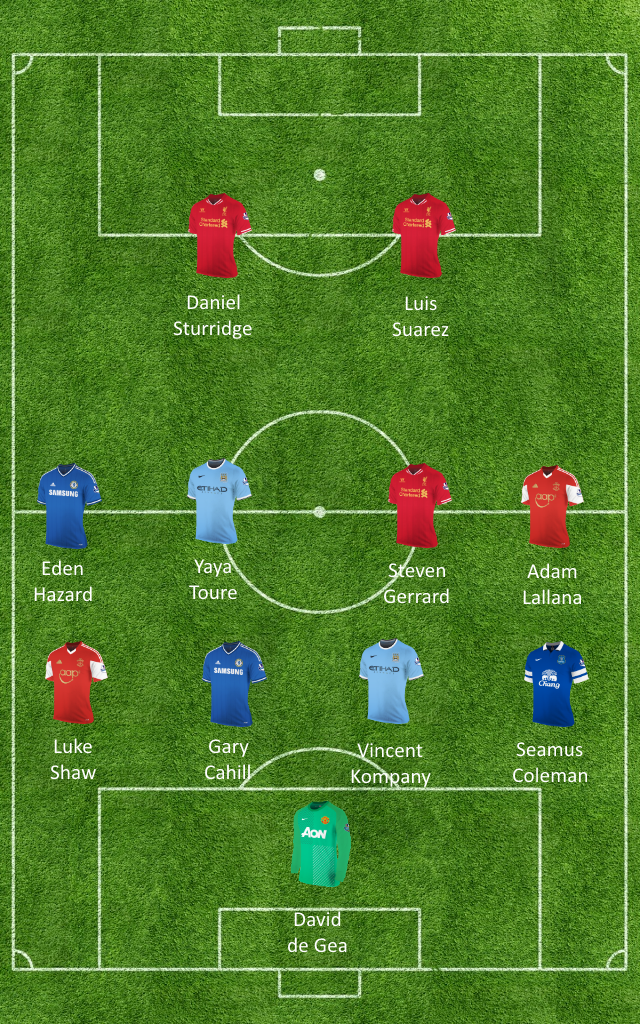 English Premier League 2013-14 Team of the Year