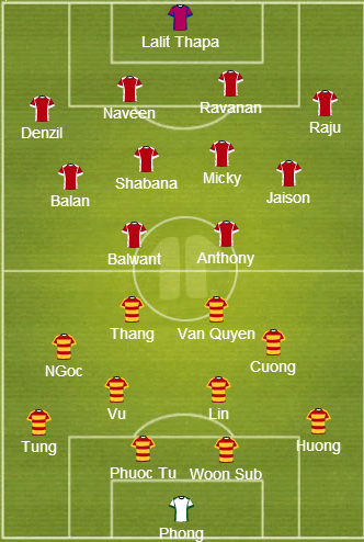 AFC Cup: The Expected Starting Line Ups