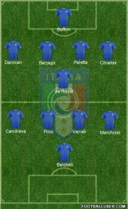 Italy formation