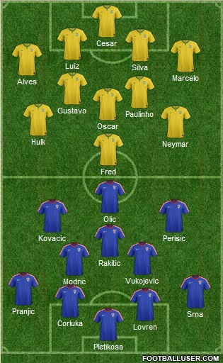 Brazil v Croatia: Possible Starting Line-up