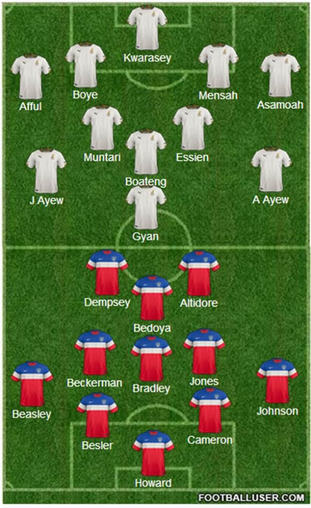 Ghana vs United States - Probable Lineups |