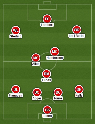 Liverpool FC - Hypothetical Cup Game Line-up With Rickie Lambert