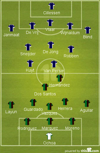 Netherlands Mexio lineup