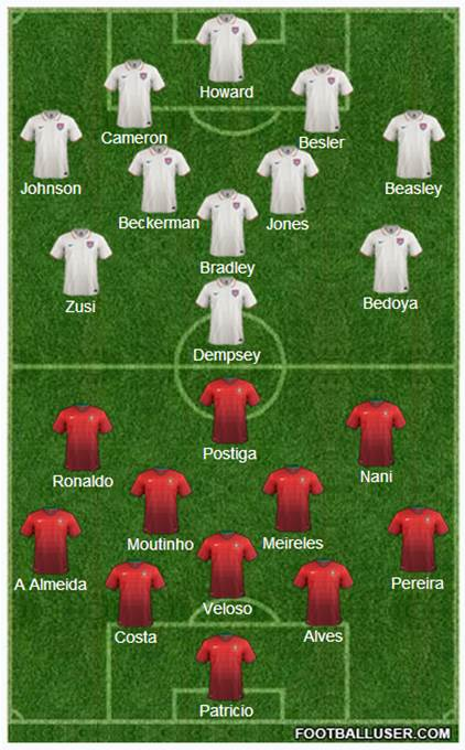 USA vs Portugal - 2014 FIFA World Cup Group G | USA vs Portugal — Team News, Tactics, Lineups And Prediction