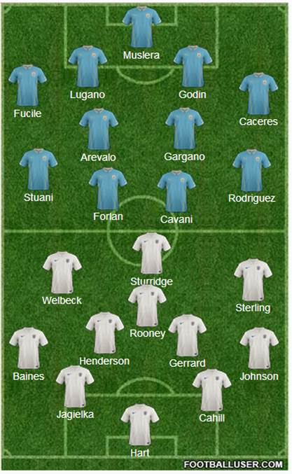 Uruguay vs England Probable Starting Lineup |
