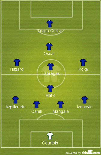 Probable Chelsea line-up for 2014-15