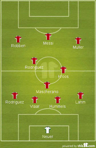 World Cup 2014 Best XI