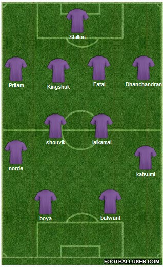 A possible 4-4-2 formation