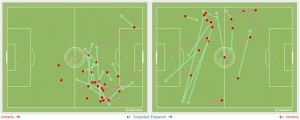 Suso was more than comfortable switching flanks in a successful loan spell at Almeria last season