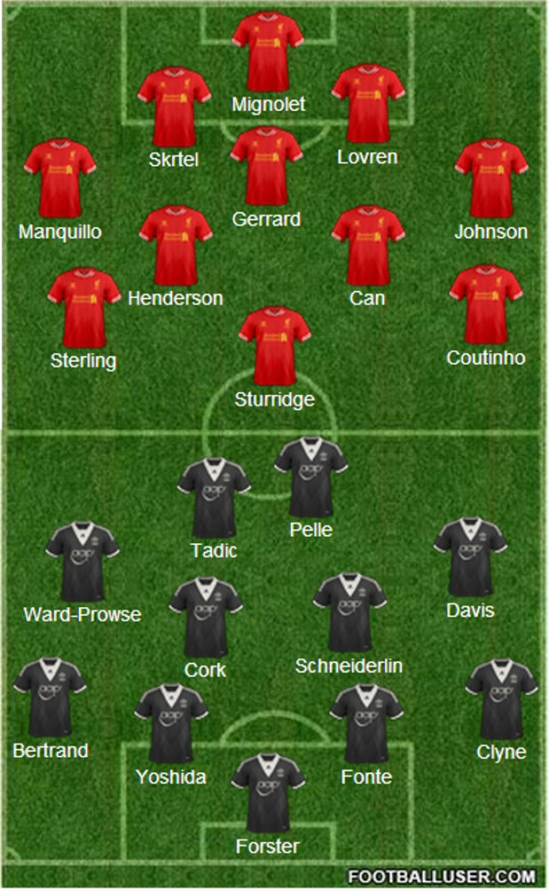 Liverpool vs Southampton - Probable Lineup |