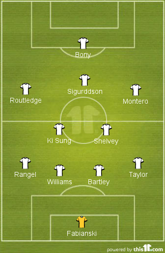 Swansea Starting XI vs MUFC