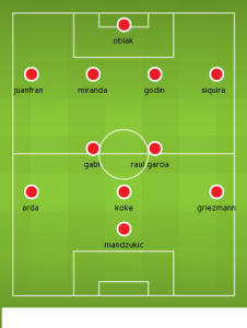 Atletico Madrid 2014/15 - Season Preview, Squad and Transfer Analysis