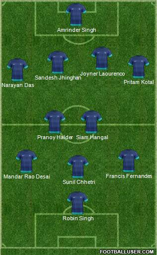 Possible Indian starting line-up at the Asian Games.