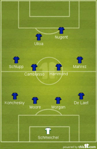 Leicester City Probable XI