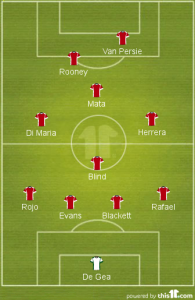 Manchester United Probable XI
