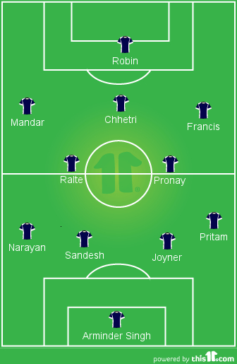 A likely 4-2-3-1 formation