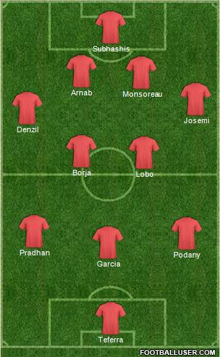 Atletico formation-c-footballuser