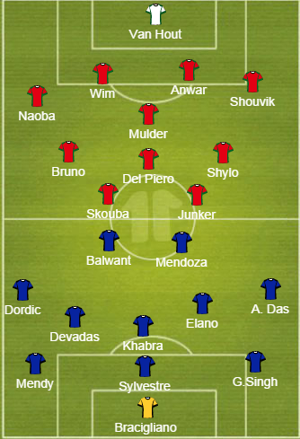 Expected Starting Line -Up's