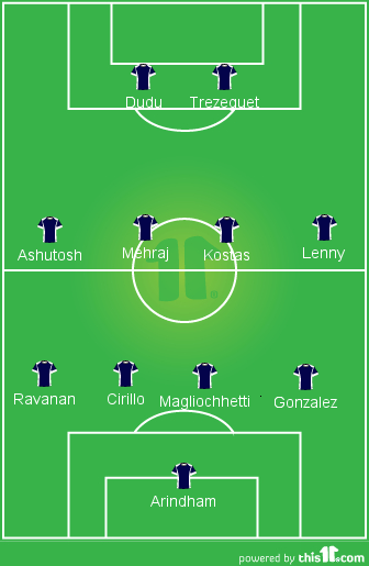 FC Pune City Probable XI