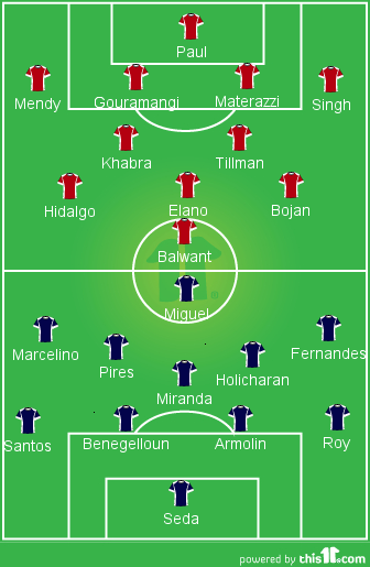 FC Goa Probable XI (in blue) vs Chennaiyin FC Probable XI (in red)