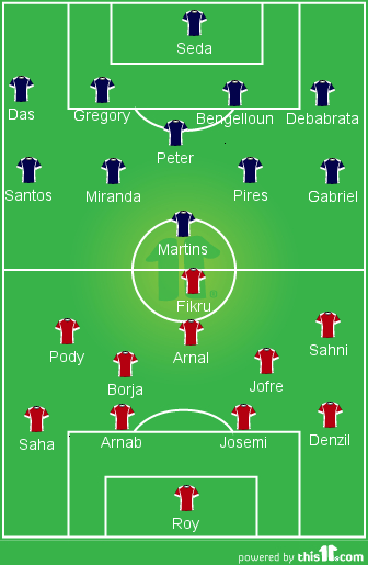 FC Goa probable XI (in Blue) vs Atletico de Kolkata probable XI (in Red)