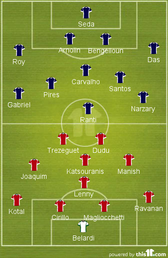 FC Pune City Probable XI (in red) vs FC Goa Probable XI (in blue)