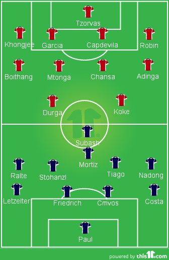 Mumbai City FC Probable XI ( in Blue) vs NorthEast United Probable XI (in Red)
