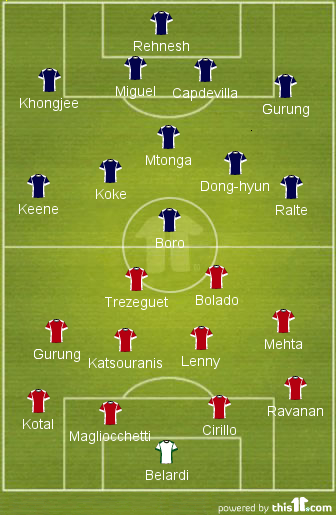 FC Pune City Probable XI (in red) vs NorthEast United FC Probable XI (in blue)
