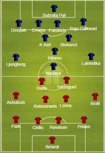 Mumbai City FC Probable XI (in blue) vs FC Pune City Probable XI (in red)