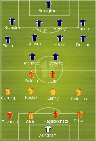 The expected starting line-ups.