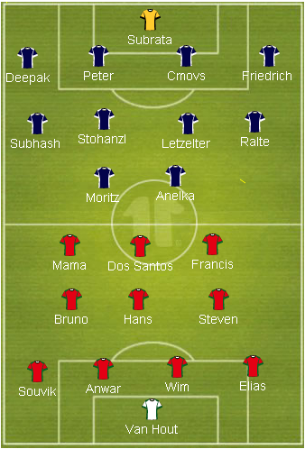 Expected starting line ups