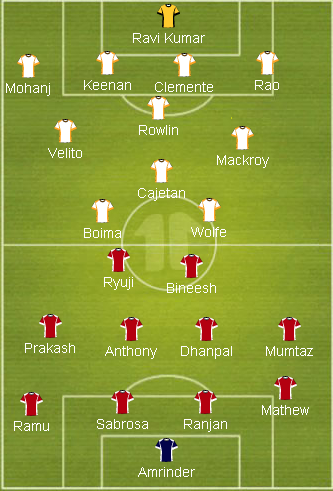 Probable Starting Line-Ups