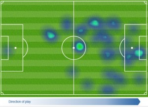 Adebayor's Heat map against Aston Villa