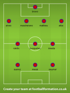 barca formation