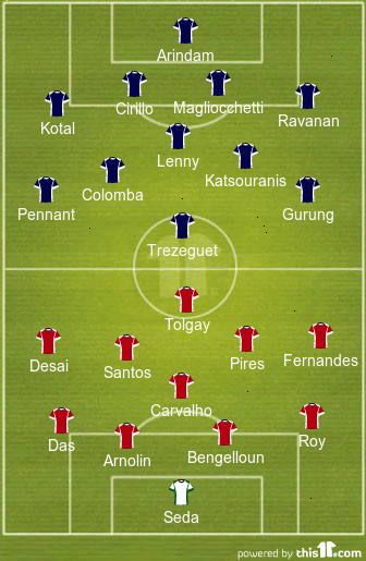 FC Goa Probable XI (in red) vs FC Pune City Probable XI (in blue)